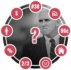 pence_question