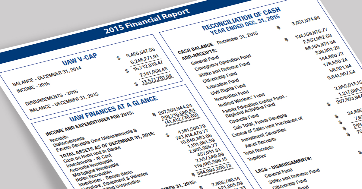 2015 Financial Report: Report to Members on the Union's Finances   UAW